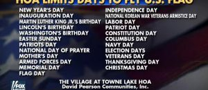 HOA Tells Veterans They Can Only Fly American Flags 23 Days